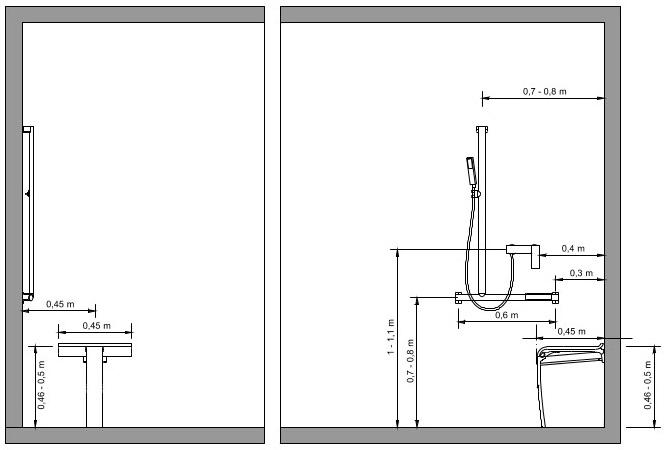Conseils de pose accessoires salle de bain sanitaires for Norme electricite salle de bain